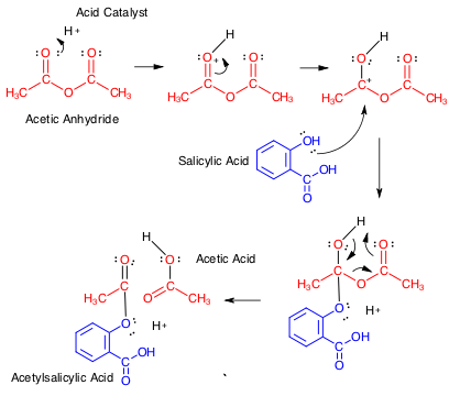 synthesis of aspirin formal lab report